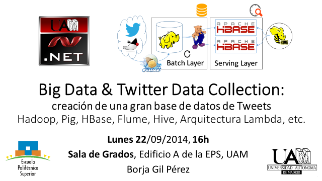 Big Data & Twitter Data Collection